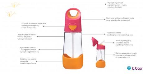 Butelka tritanowa ze słomką 450 ml B.BOX