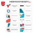 Specyfikacja pojazdu